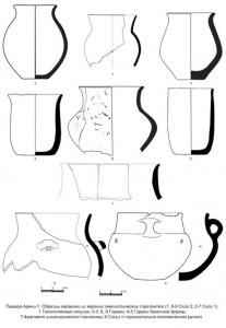 Образцы, найденные в пещере Арени-1