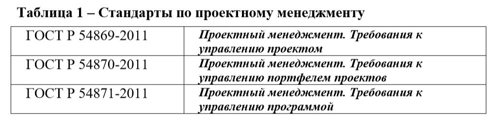 Стандарты по проектному менеджменту